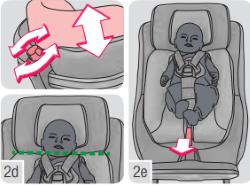 Baby anschnallen im Reverso Plus