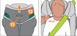 Den Solution Z i-Fix korrekt einstellen