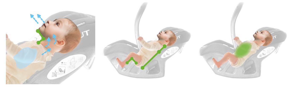 So liegt das Baby in der Avionaut Pixel