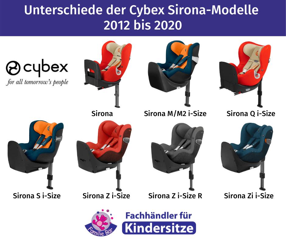 Cybex Sirona Z Bezug f/ür Babyschale Grau Minipunkte Perfekte Passform BIOLOGISCHE Baumwolle Schwei/ßabsorbierend und weich f/ür Ihr Baby